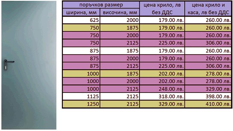 метални врати за цени